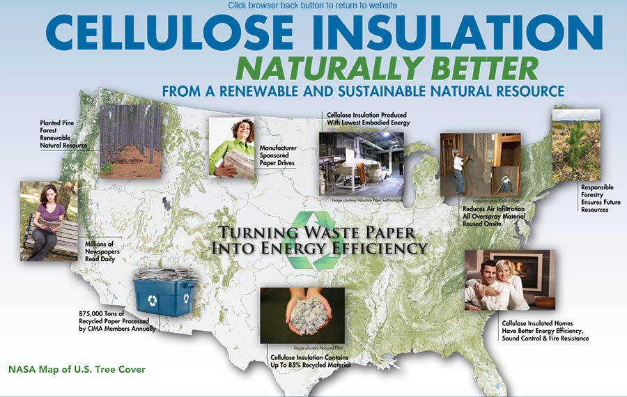Environmental mobile information about cellulose for Eco friendly house insulation