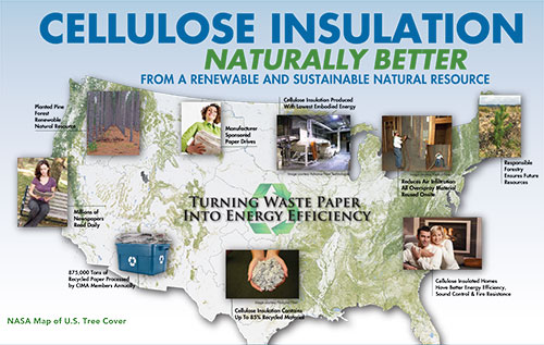 Environmental green building facts about cellulose insulation for Eco friendly house insulation