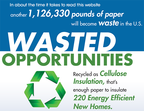 cellulose insulation has the highest recycled content with 85% recycled paper
