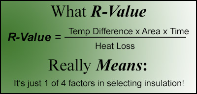 What R-Value Really Means